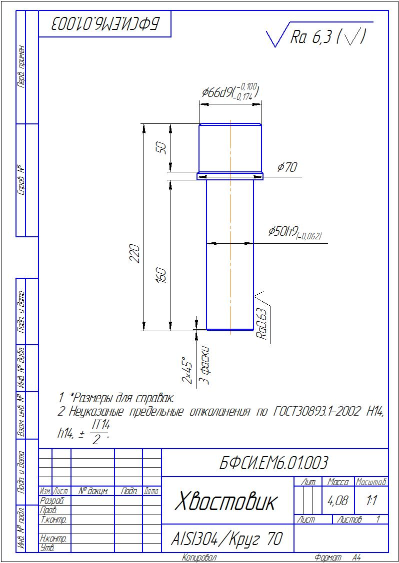 таблица 4 15 справочника манюка